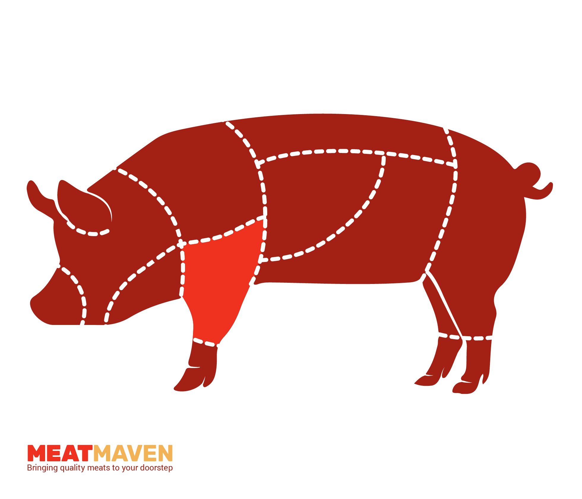 Pork Humerus Bone Cut - 2 kg - Meat Maven